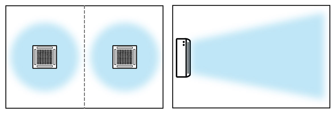 細長い部屋