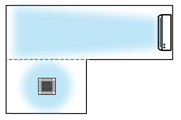 L字型の部屋