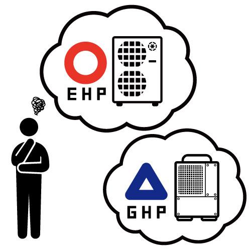 GHPからGHPへの交換が現実的に難しい