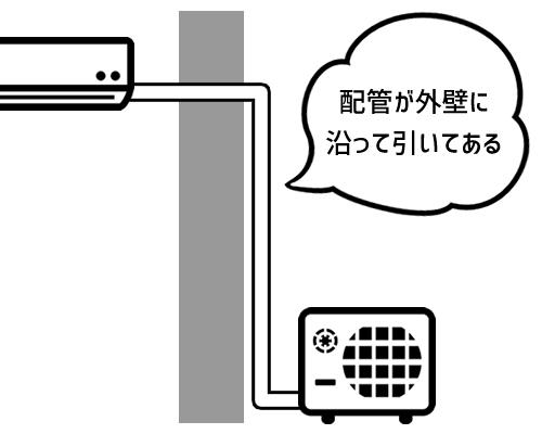 通常の配管