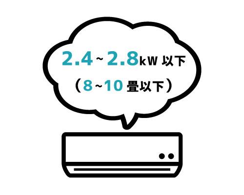 2.4kW以上2.8kW以下(8畳以上10畳以下)