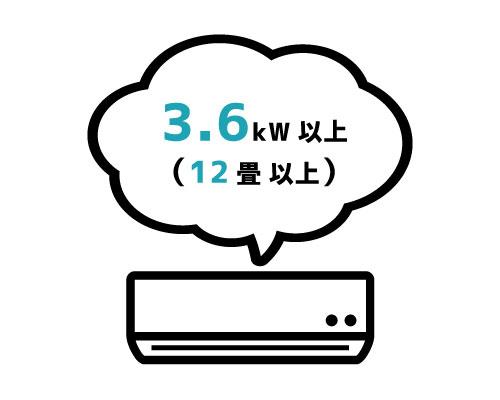 3.6kW以上(12畳以上)