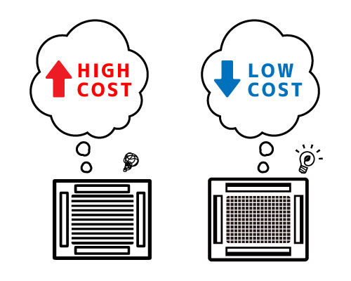 省エネ効率が悪くランニングコストがかかる